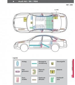 Rettungskarte_Audi_A6_FeuerwehrUngetsheim