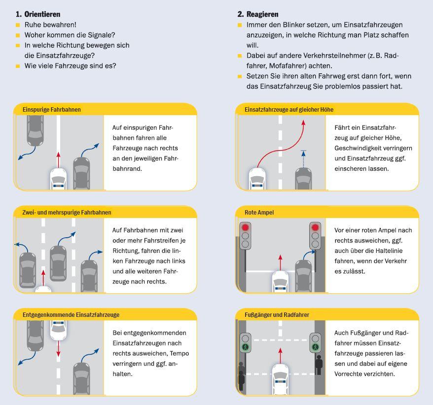 Verhalten bei Blaulicht - Rettungsgasse bilden